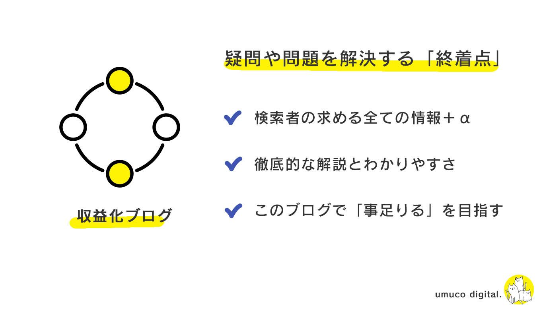 収益化ブログの特徴