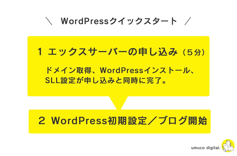 エックスサーバーでWordPressブログを始める方法