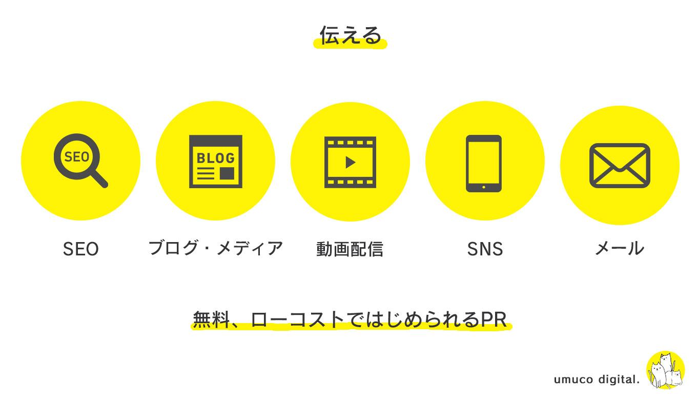Webマーケティング 独学