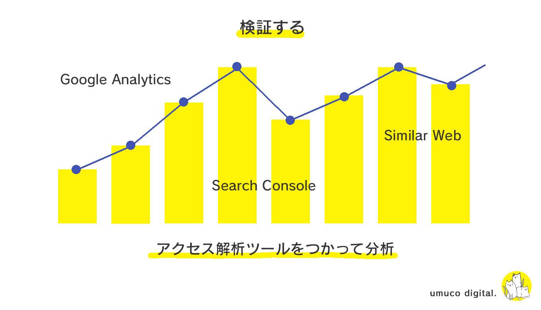 Webマーケティング 講座