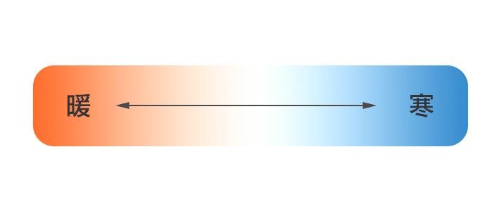 センスの磨き方 色温度