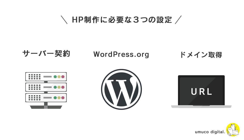 HPに必要な3つの設定