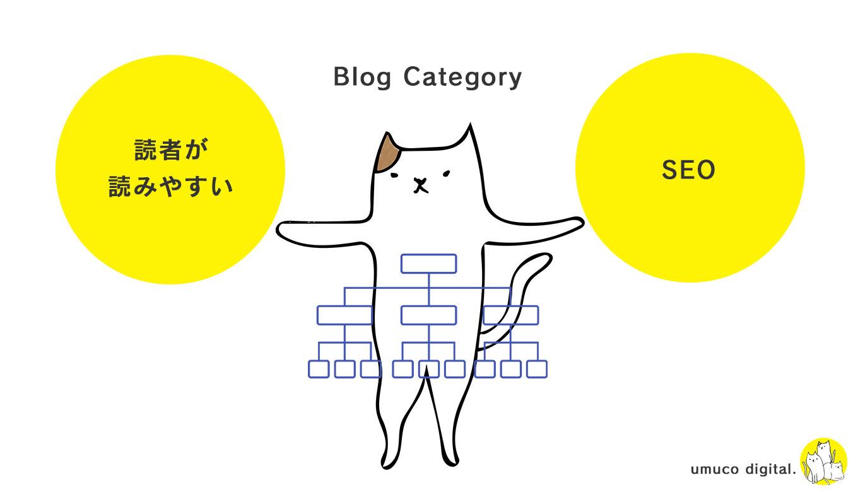 【図解】読者心理×SEOで考えるブログのカテゴリーの決め方