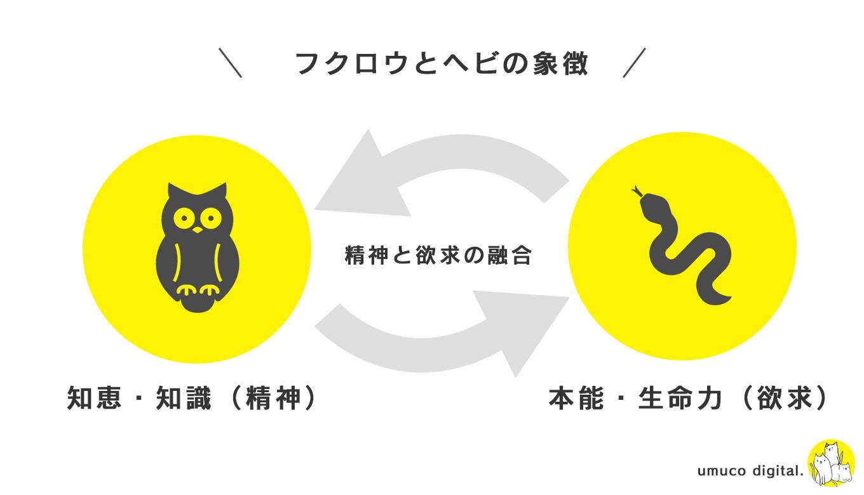 縄文土器ヘビとフクロウ