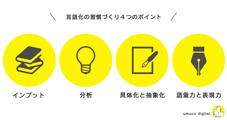 言語化とは?2つの言語化と文章にするための5ステップ
