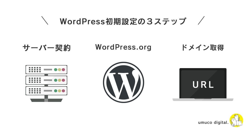 【図解】2020初心者のためのWordPressブログの始め方