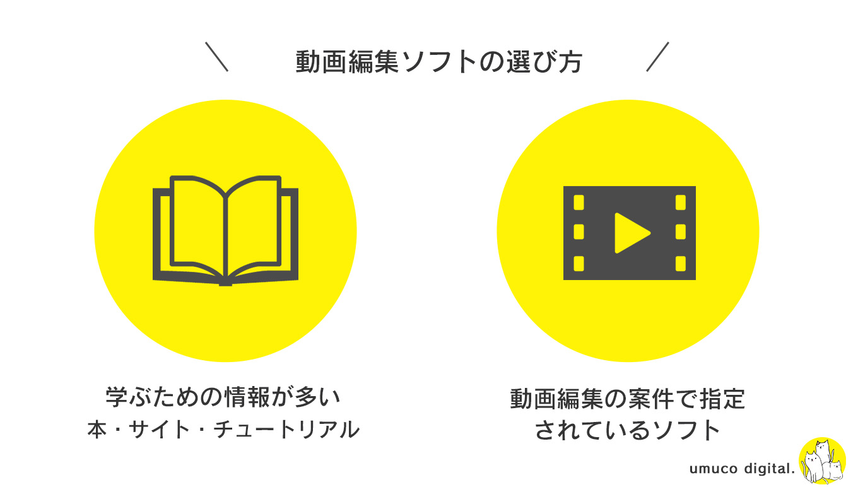 【目指せ月収5万円】未経験から動画編集の仕事を取るための完全ロードマップ【副業・フリーランス】