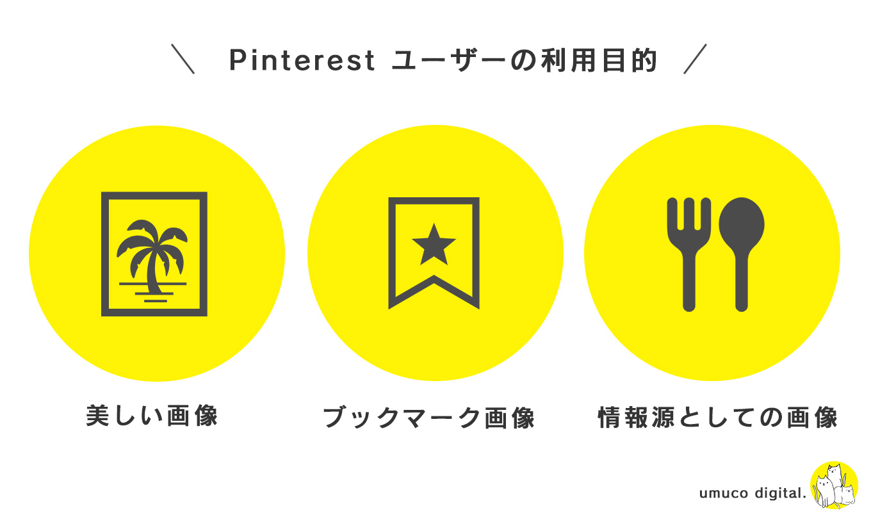 Pinterestユーザーの利用目的