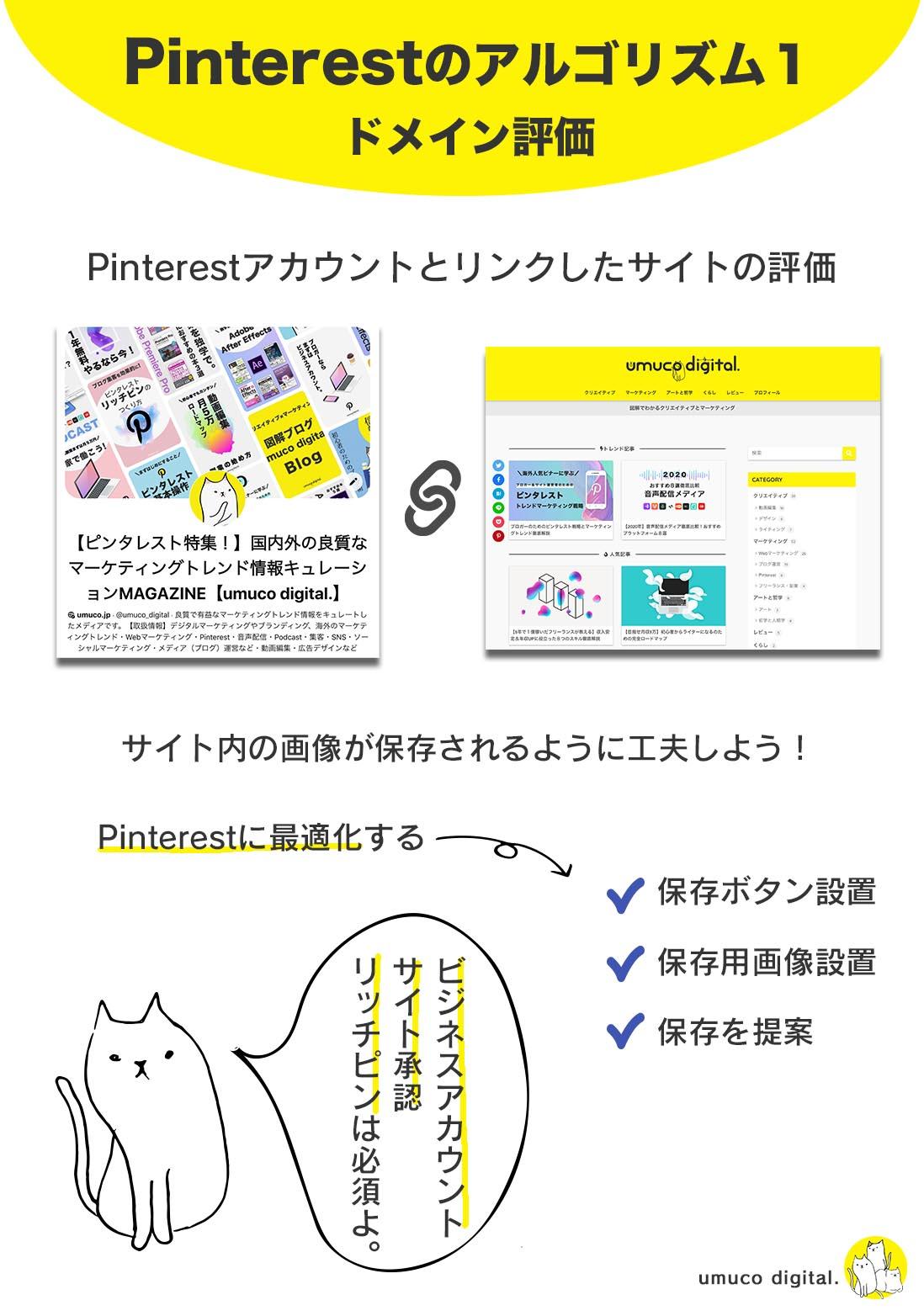 Pinterestアルゴリズム ドメインの評価