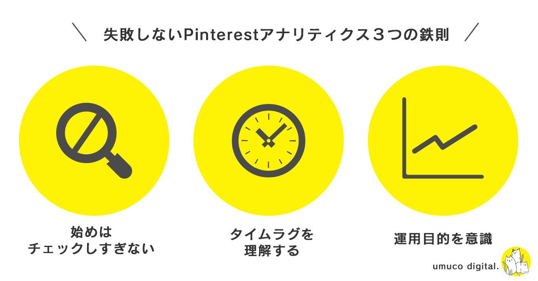 Pinterestアナリティクス