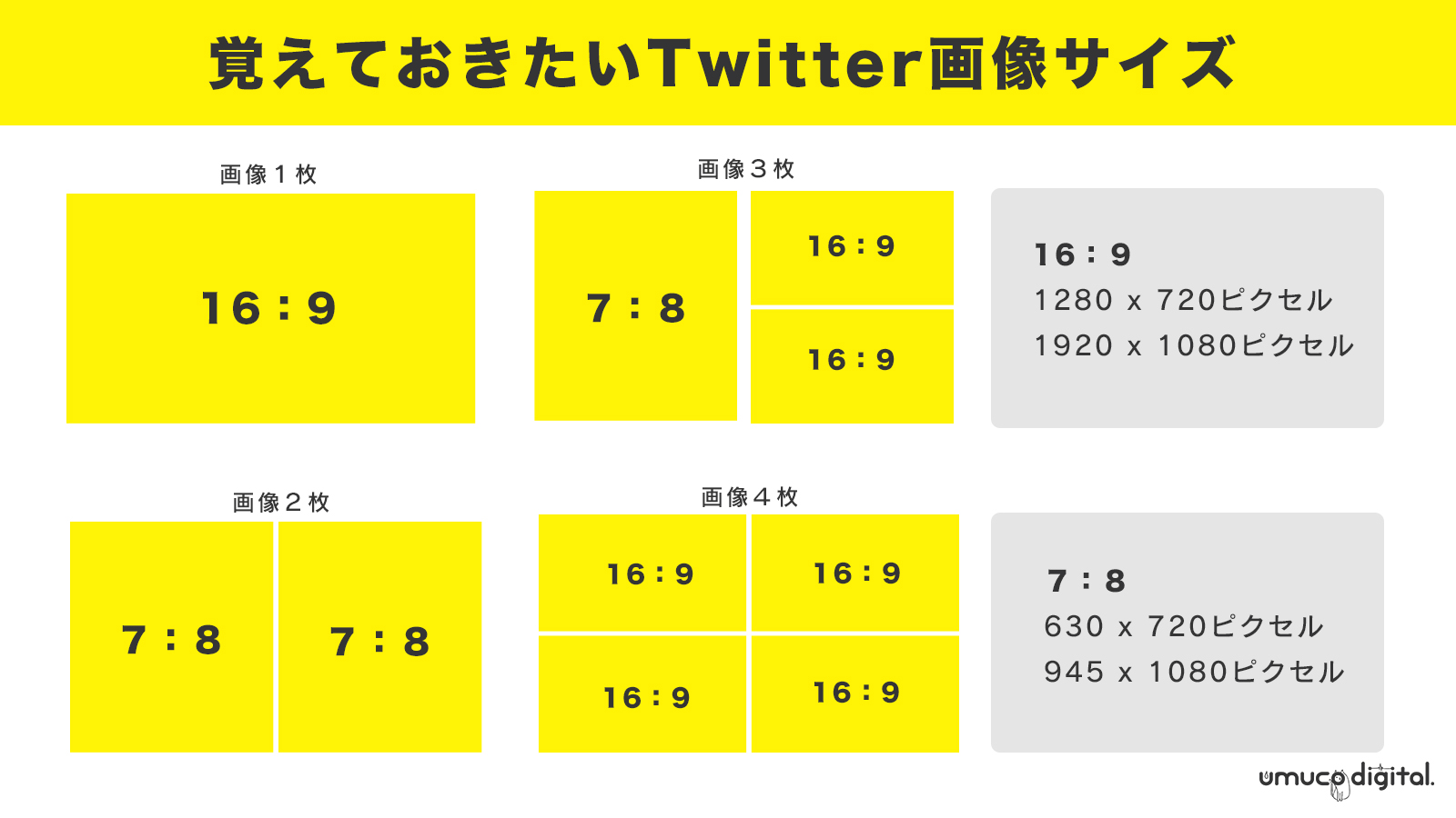 図解/Twitter画像サイズ