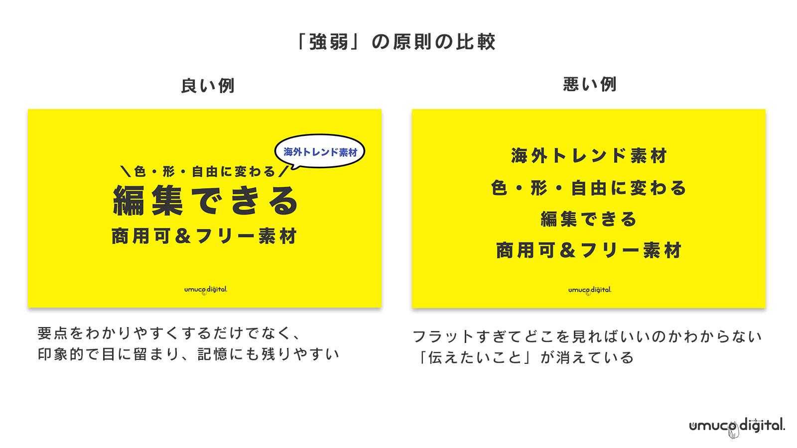 デザインの4原則/強弱