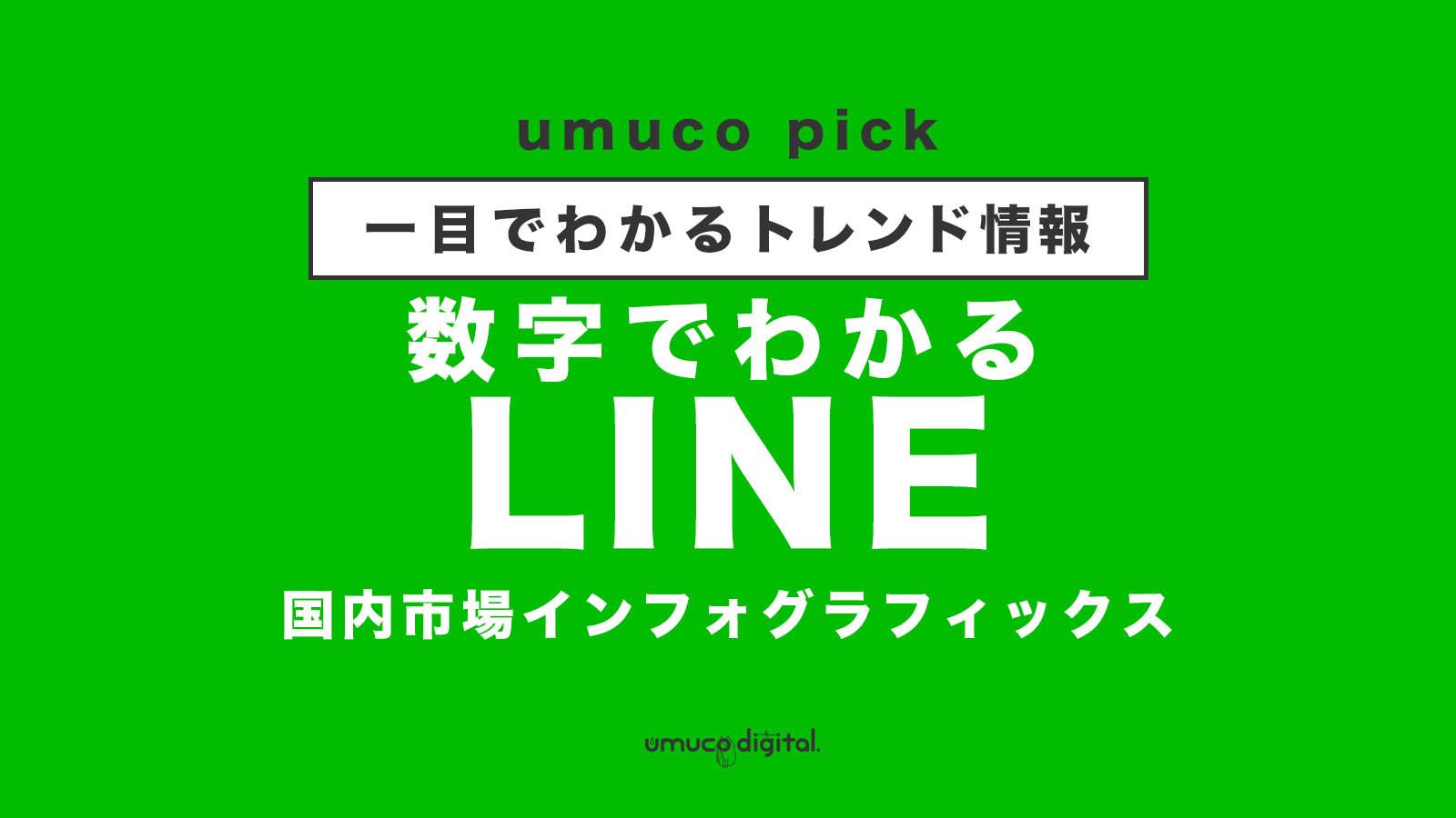 LINE国内利用者