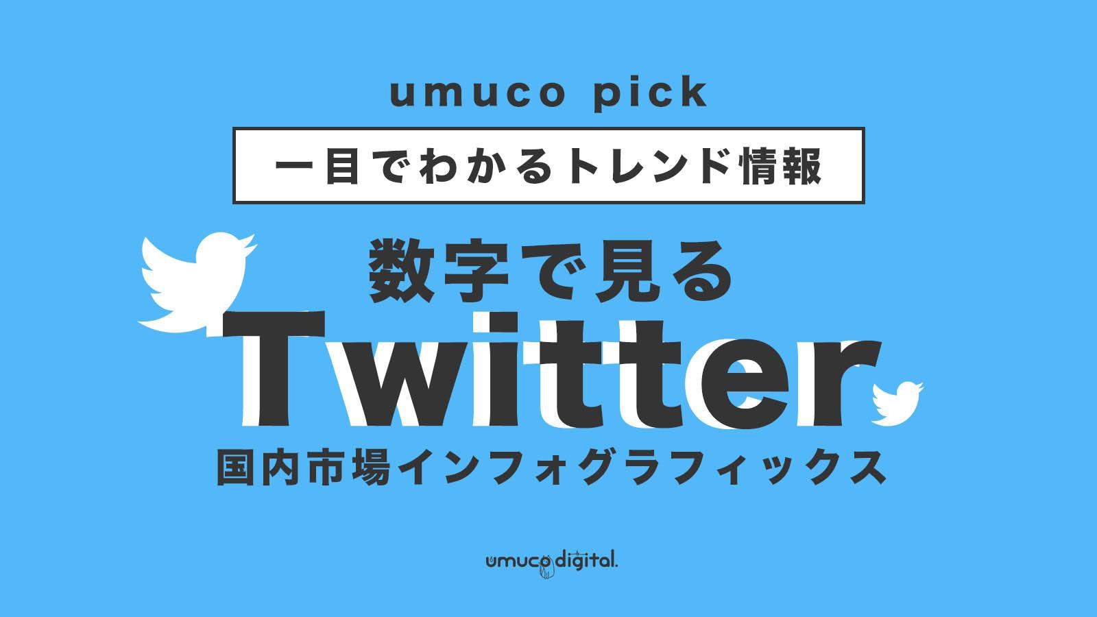 Twitterユーザー