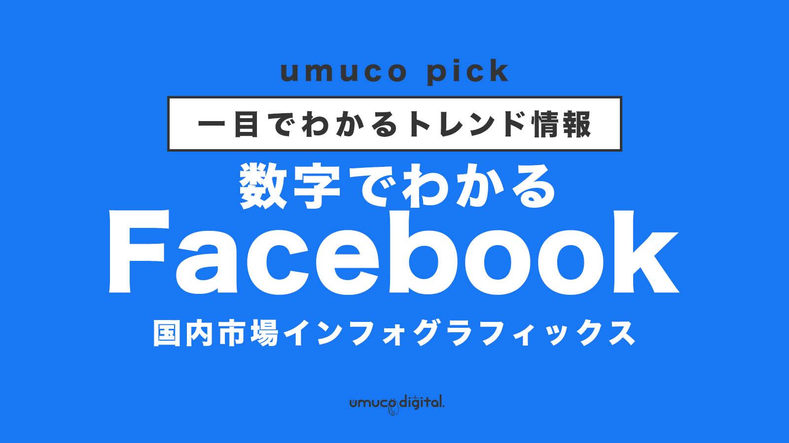 Facebook利用者