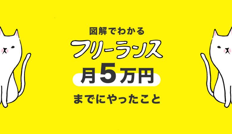 【フリーランスになるには?】初心者でも簡単!最初の5万円を稼ぐ方法【未経験からの月収UP】