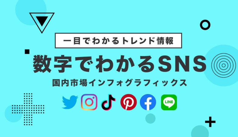 【2021年2月更新】SNS国内利用者データ比較【Twitter.Instagram.Pinterest他】