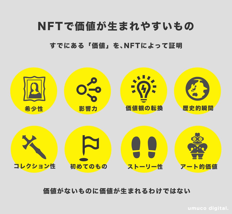 NFTとは わかりやすく